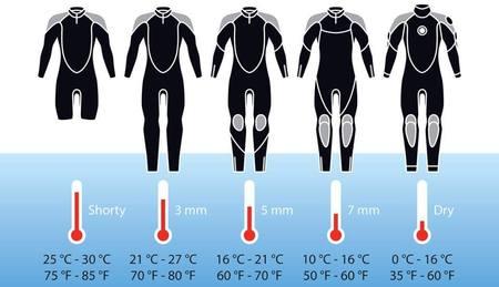 ウエット温度.jpg